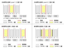 池袋駅・新宿駅改造案ver1.png